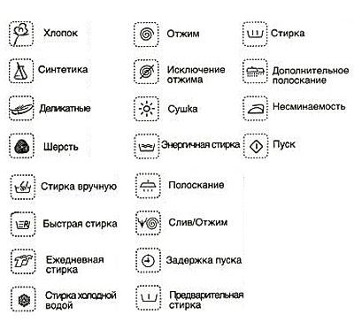 Что означают значки на стиральных машинах разных моделей